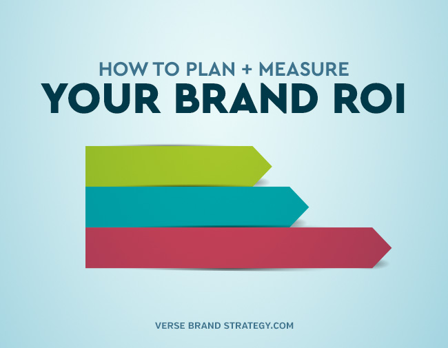How to Plan + Measure Your Brand ROI