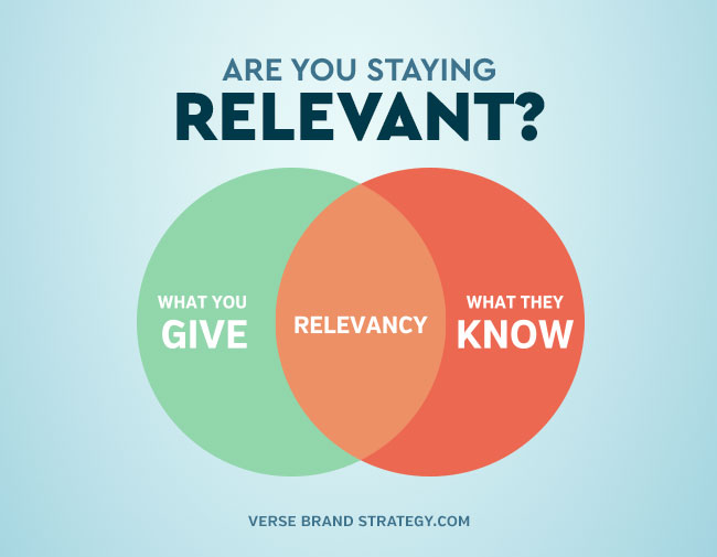 Keeping Your Brand Relevant: 3 Key Factors