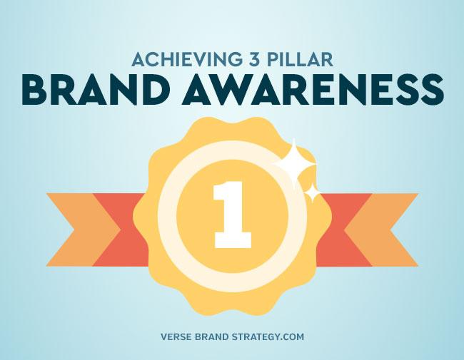 Achieving 3 Pillar Brand Awareness