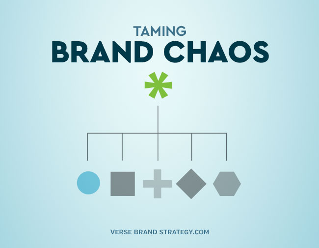 Taming Brand Portfolio Chaos
