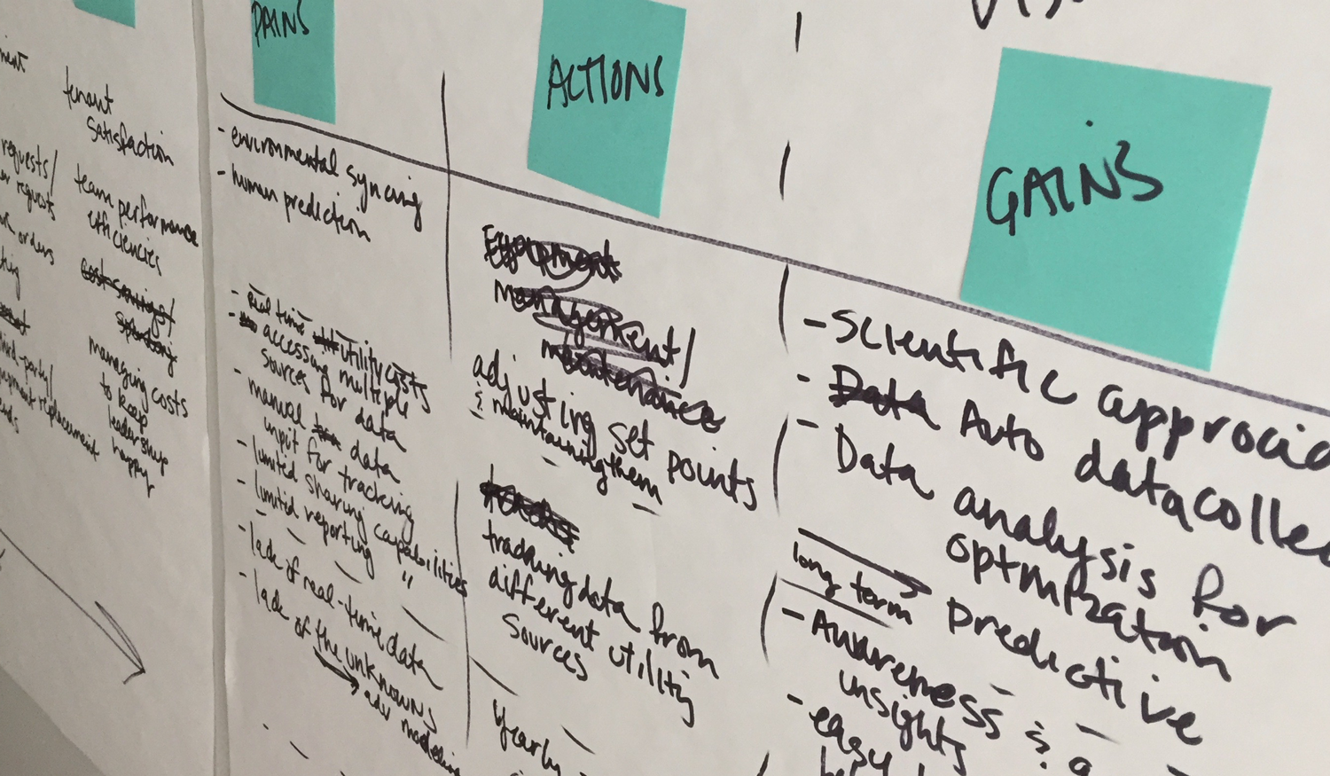 Journey Mapping Facilitation Notes